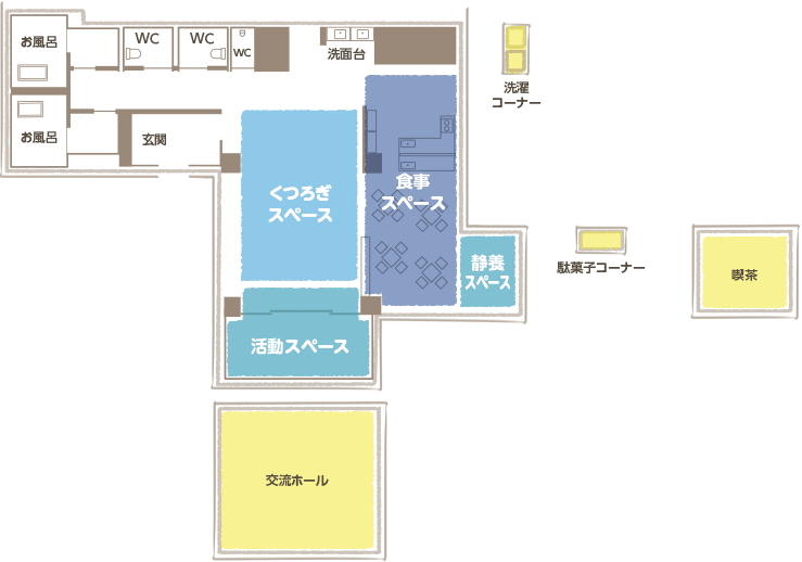 デイサービスセンターきりり施設平面図